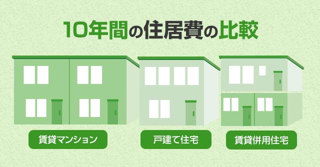 賃貸マンション、戸建て住宅、賃貸併用住宅の比較シミュレーション
