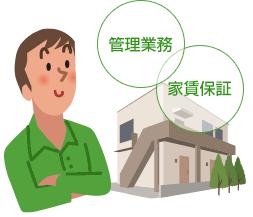 賃貸管理法の決定・入居者募集