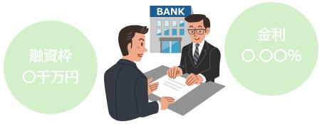 住宅ローンを借りられる銀行は?
